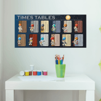 Fun Spaceman Times-table Wall Sticker