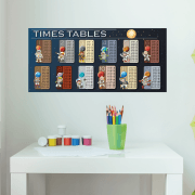 Fun Spaceman Times-table Wall Sticker