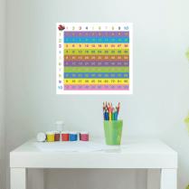 Fun Times-table Wall Sticker