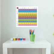 Fun Times-table Wall Sticker