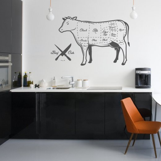 Wall Chimp Cuts Of Beef Wall Sticker