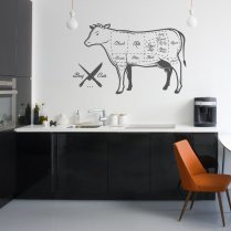 Cuts Of Beef Wall Sticker