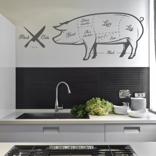 Wall Chimp Cuts Of Pork Wall Sticker